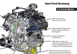 Ford Mustang 2.3 litre EcoBoost